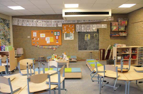 Klaslokaal met Ned Air Schoolventilatie, EduComfort 950